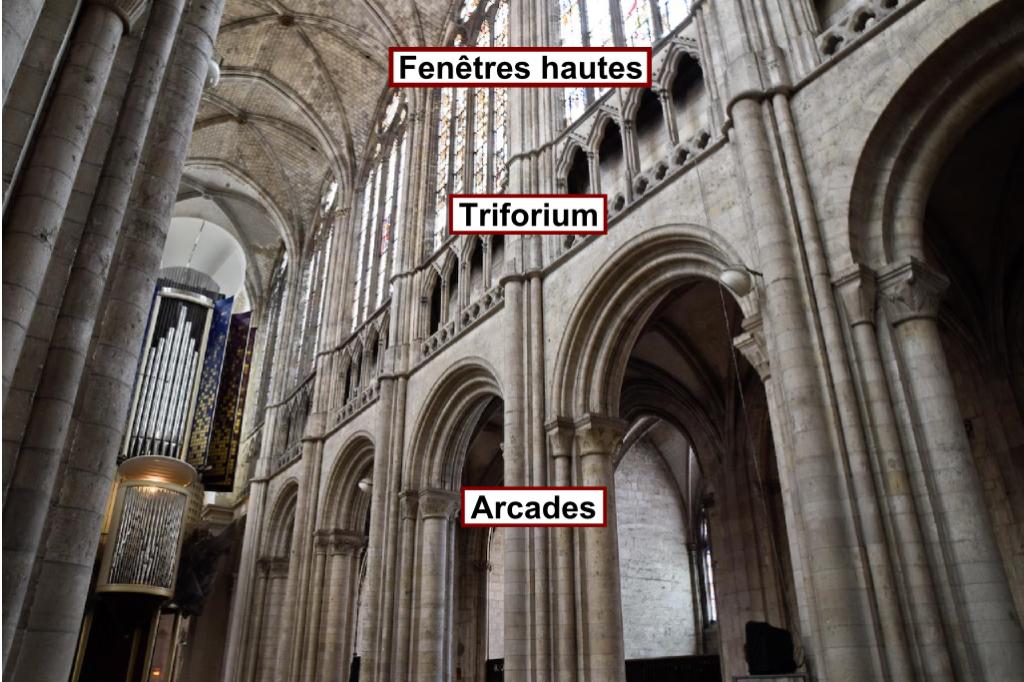 fenêtres hautes, triforium et grandes arcades