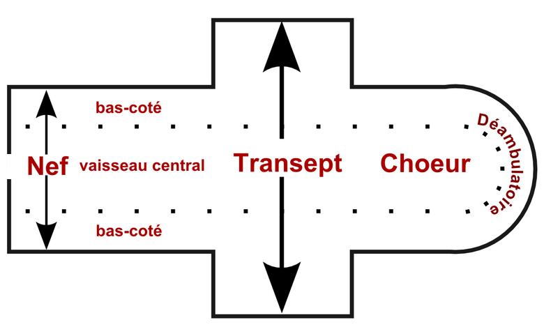 nef, choeur et transept